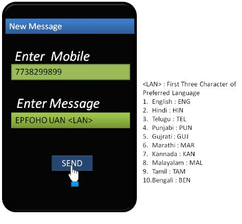 Checking EPF Balance using SMS