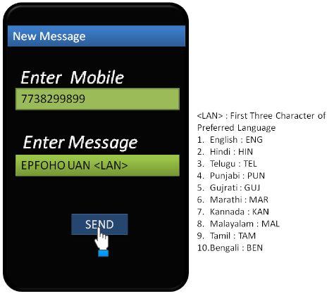 Checking EPF Balance using SMS