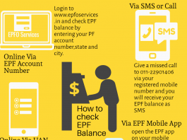 Ways to Check EPF Balance