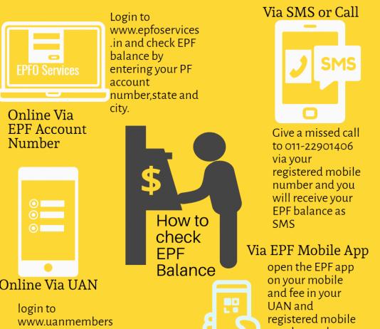 Ways to Check EPF Balance