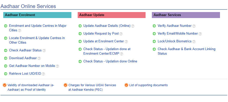 Various UIDAI Website Online Services
