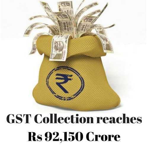 GST Collection of September