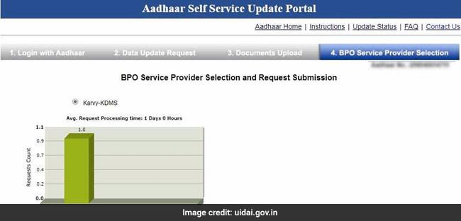 BPO Service Provider screen - Aadhaar Update Portal