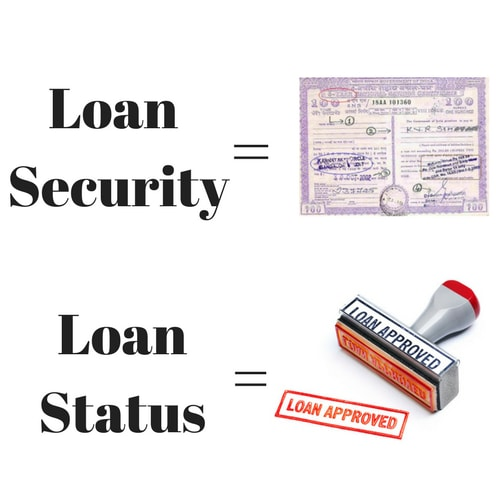 NSC as loan Security