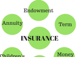 Insurance Policies & Its Types
